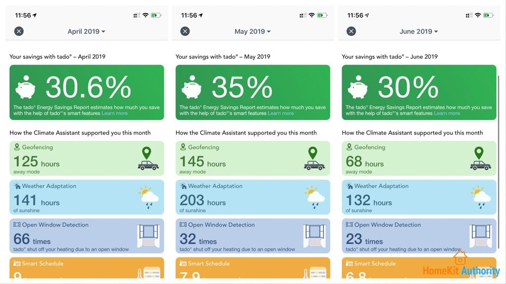 tado smart energy savings