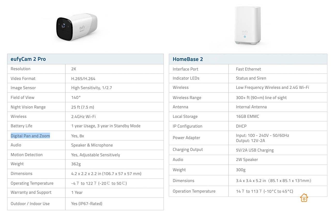 EufyCam 2 Pro 2K specs