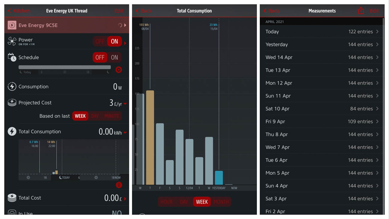 Eve App Energy